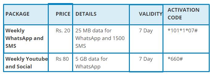 Jazz Weekly WhatsApp Packages