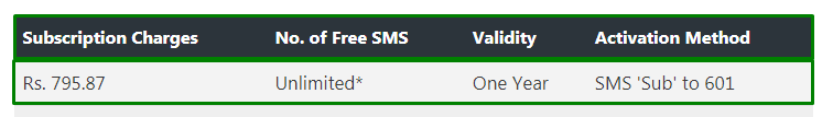 Ufone Annual SMS Package