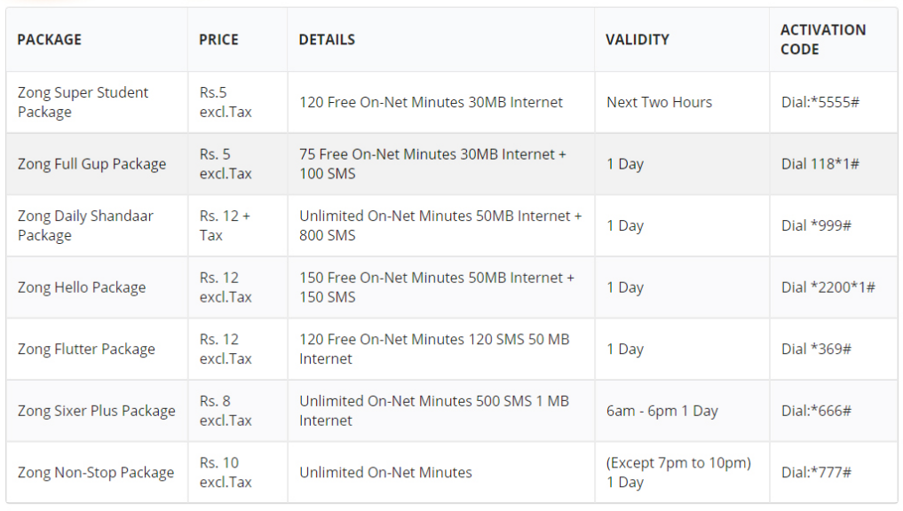 Zong Daily Call Packages